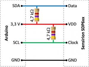 Cablage_SDP600